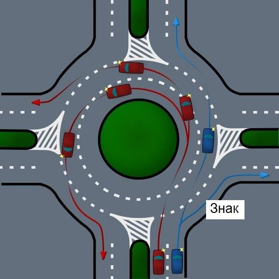 ...соответственно. вот, на мой взгляд, самый логичный и соответствующий пдд, проезд перекрестка с круговым движением.