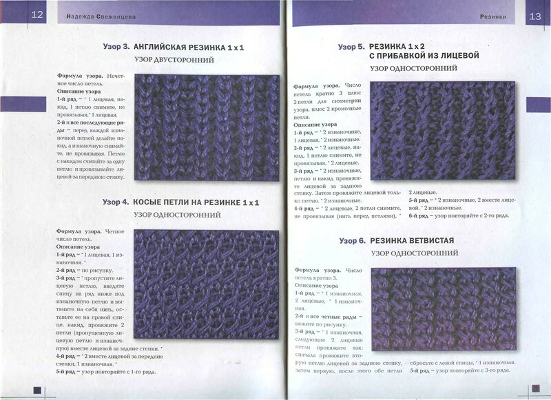Вязание спицами для начинающих шарф английская резинка