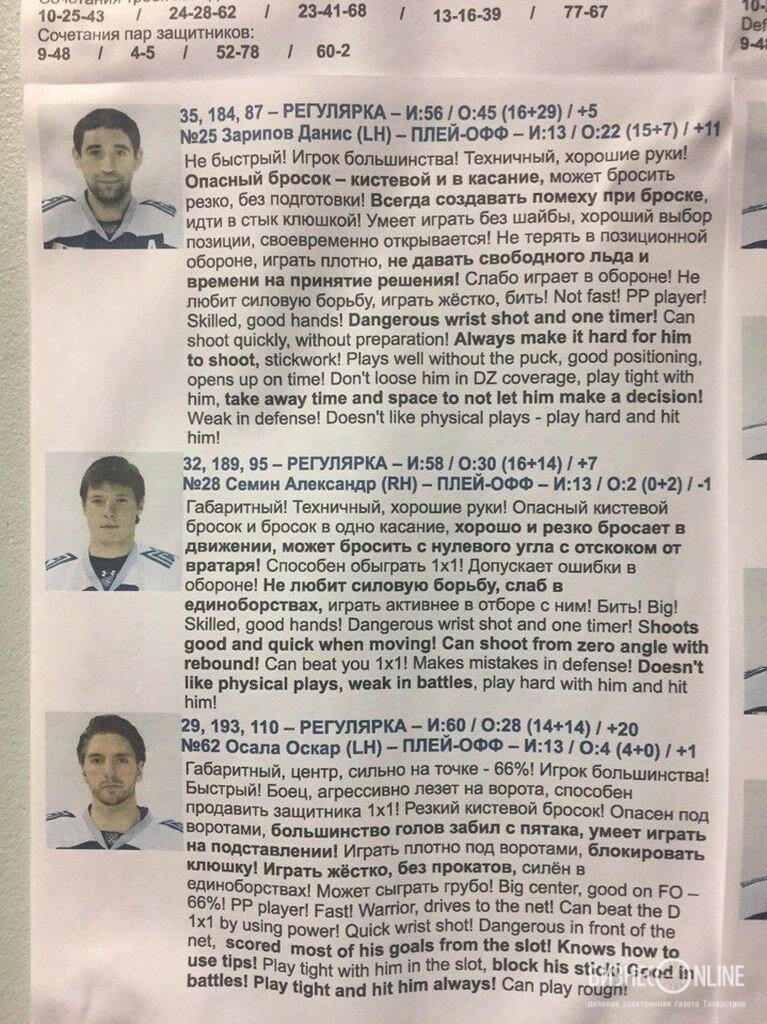 4 Разбор игроков Металлурга из раздевалки СКА 16.04.2017