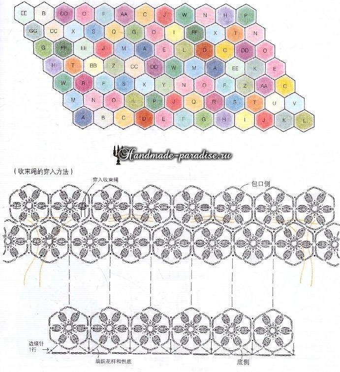 Схема вязания крючком мешочка