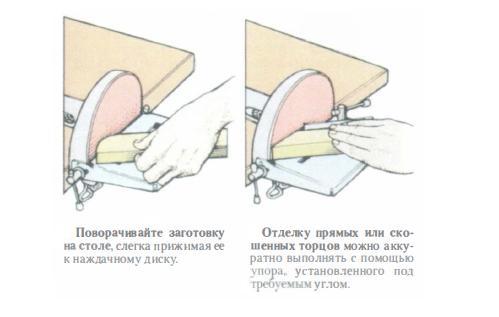 шлифование на столе