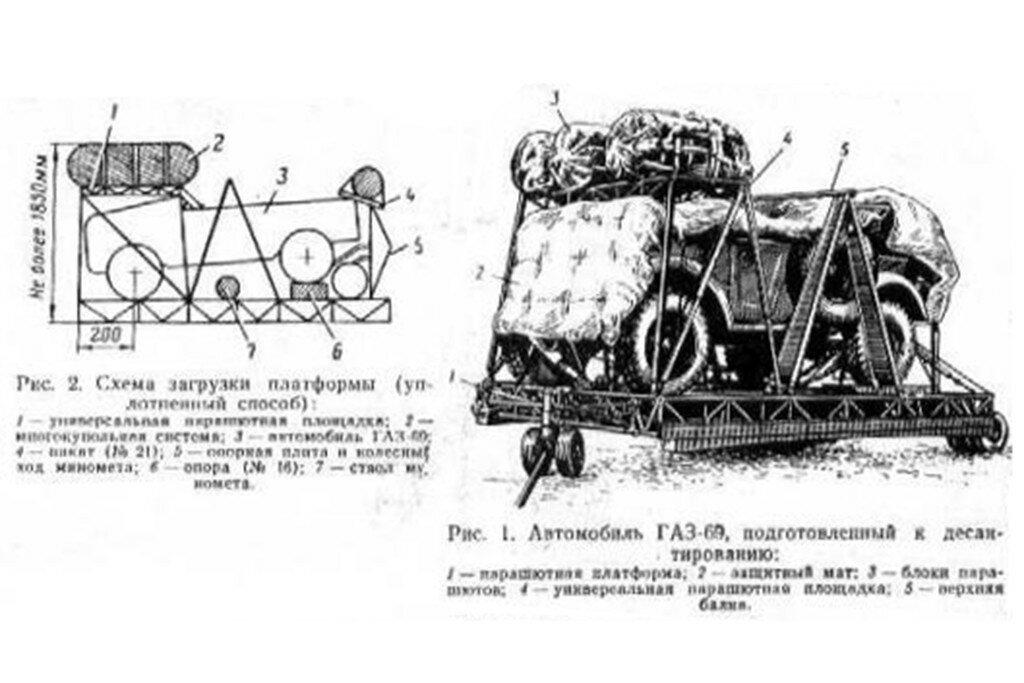 ГАЗ-69-ВДВ-10.jpg