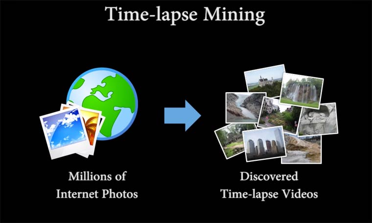 Time-Lapse Mining – Generating time-lapse from photos found on the Internet