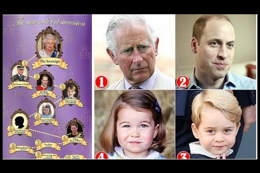 Новый наследник меняет очерёдность на престолонаследие - Герцогиня Кейт родила мальчика