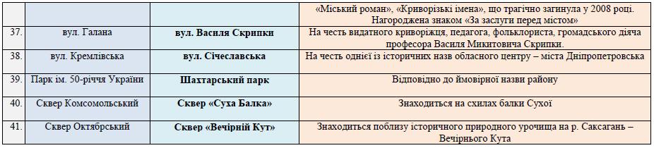 02. Октябрьский район (Жовтневий)-02-4~dekomun_004