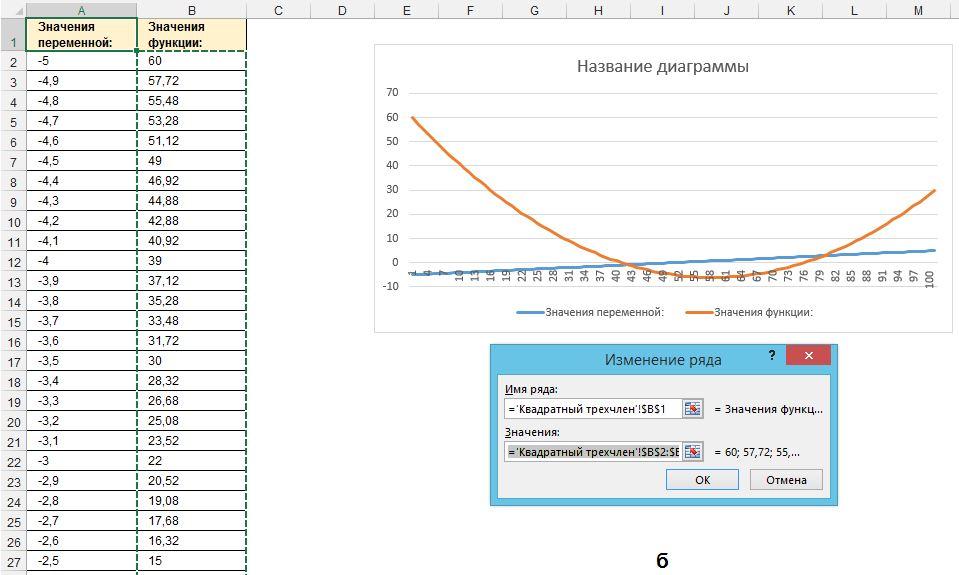 Рис. 3. Спецификация источника данных для построения графика с помощью мастера диаграмм (шаг 2 из 4)