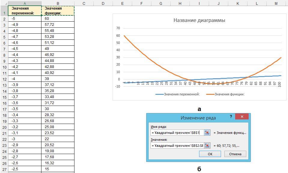 Как сделать диаграмму в excel 2013 по данным таблицы