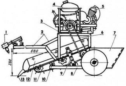 Как сделать картофелекопалку для трактора
