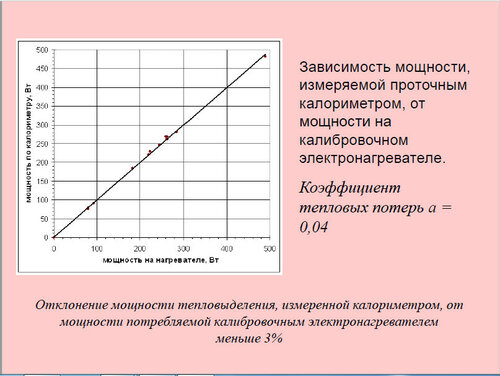 https://img-fotki.yandex.ru/get/101645/51185538.12/0_c25be_55789a06_L.jpg