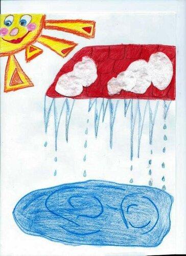 Весна пришла - Абдеррахман Янис, 3 лет, Тема -- Рисунок, г. Псков.jpg