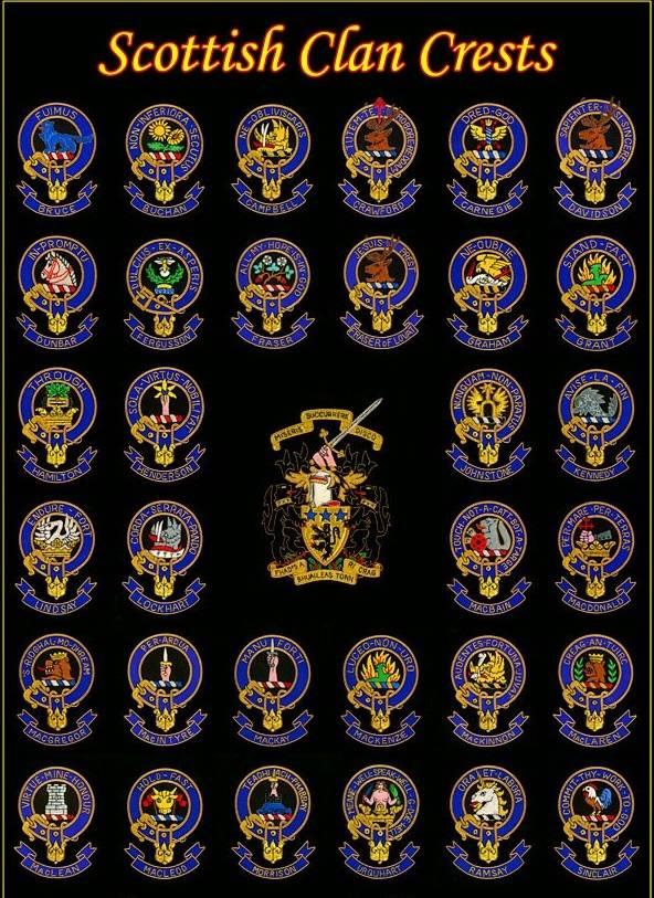 Изображения клановых гербов