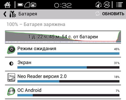 Автономность электронной книги ONYX BOOX Cleopatra 3