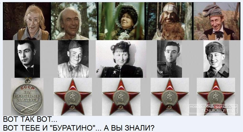 Актеры фильма Приключение Буратино