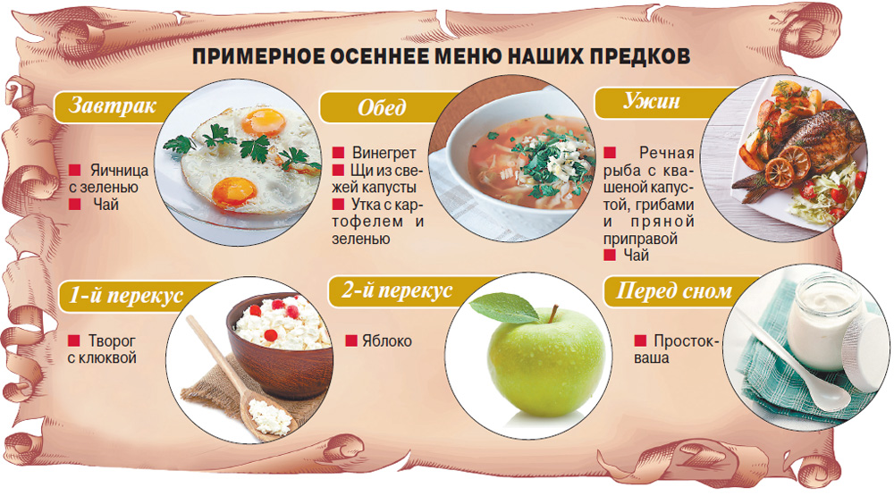 Рецепты здорового завтрака обеда ужина