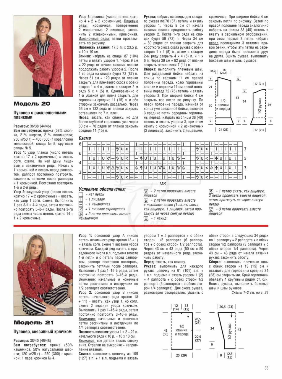 Расчёт петель для вязания свитера спицами