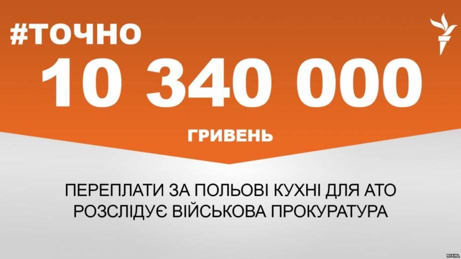 10,34 миллиона гривен переплаты за полевые кухни для АТО расследует военная прокуратура