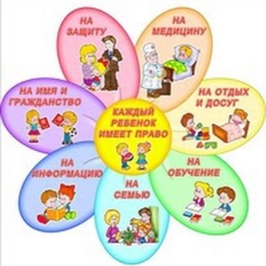 20 ноября - Всероссийский день правовой помощи детям. Права детей