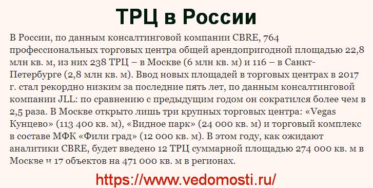 ТРЦ в России