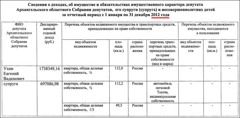 Ухин_декларация_800.jpg