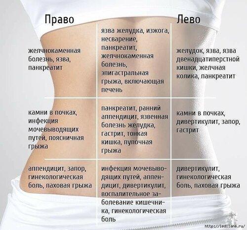 И совсем чуть - чуть про болячки...:))) - Страница 17 0_1f80fa_86482584_L