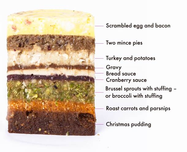 Christmas Tinner – A complete Christmas dinner in a can
