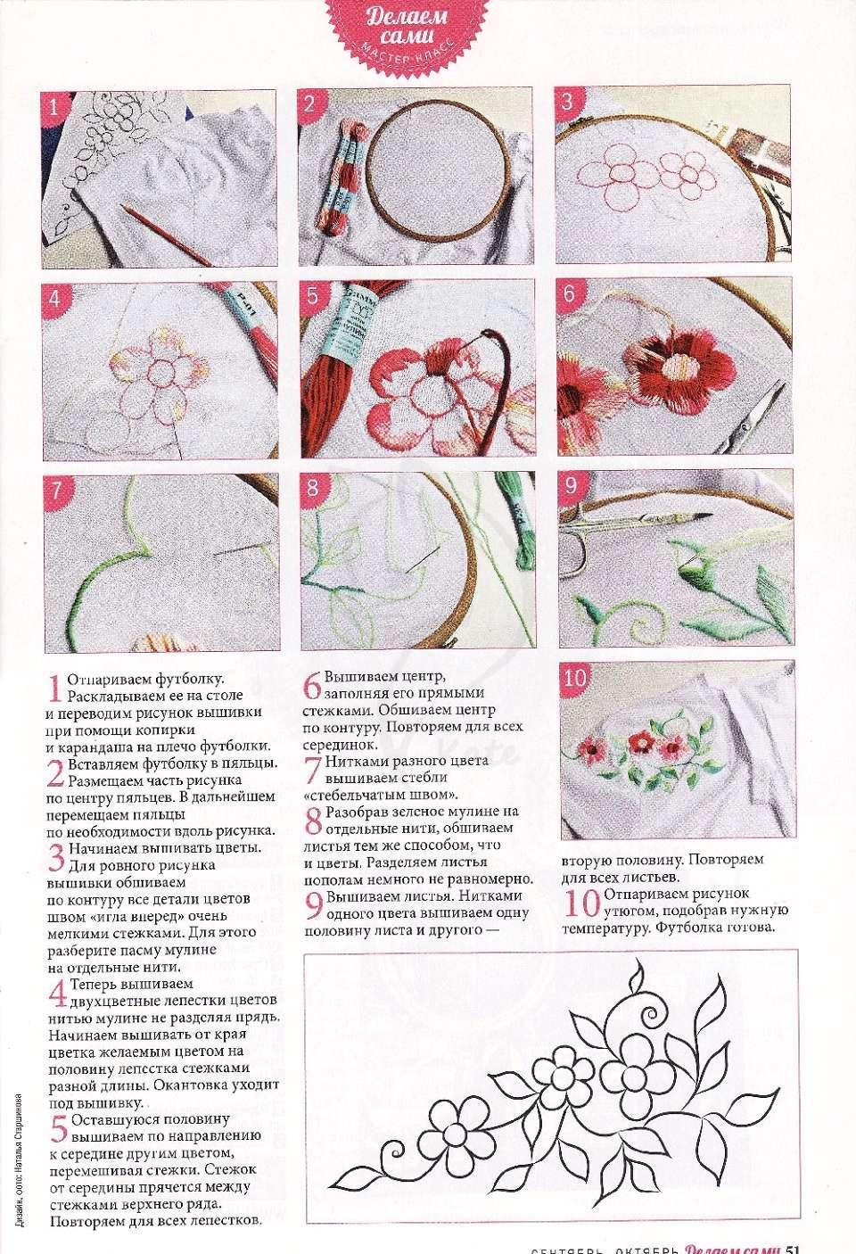 Как перевести рисунок вышивки на грубую ткань, трикотаж или 18