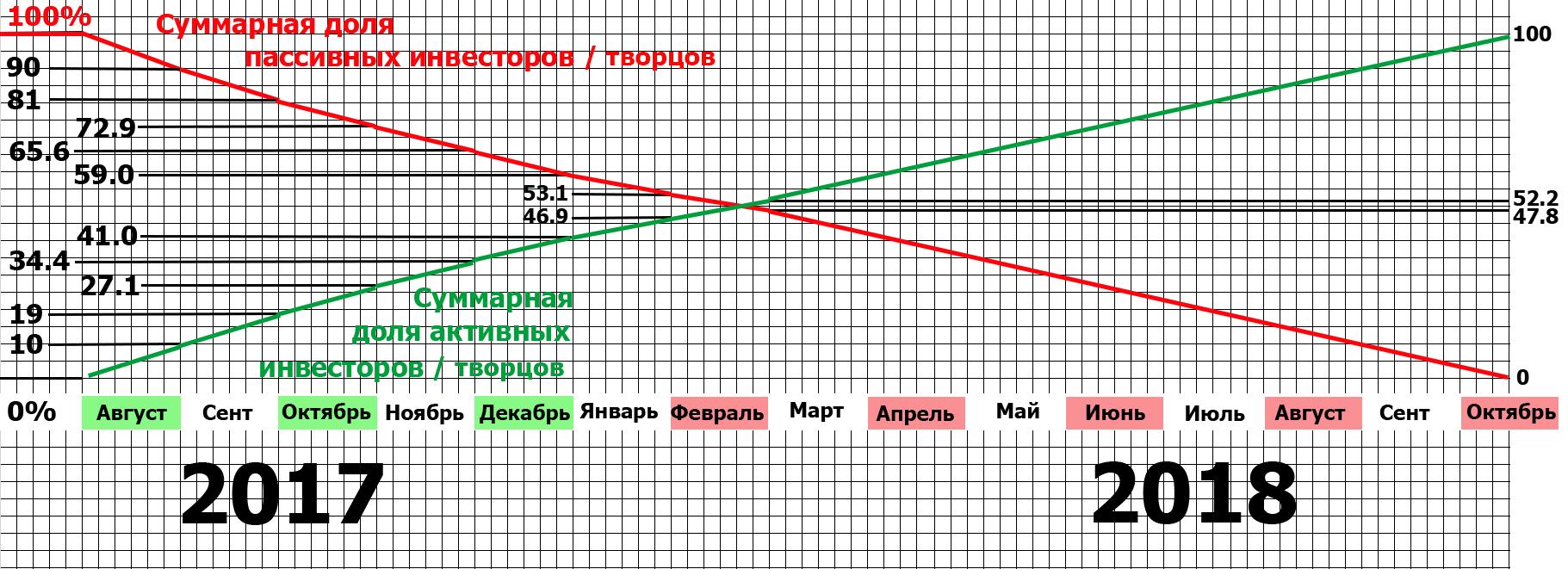 https://img-fotki.yandex.ru/get/1028274/158289418.4e3/0_19040d_6361ff08_orig.png