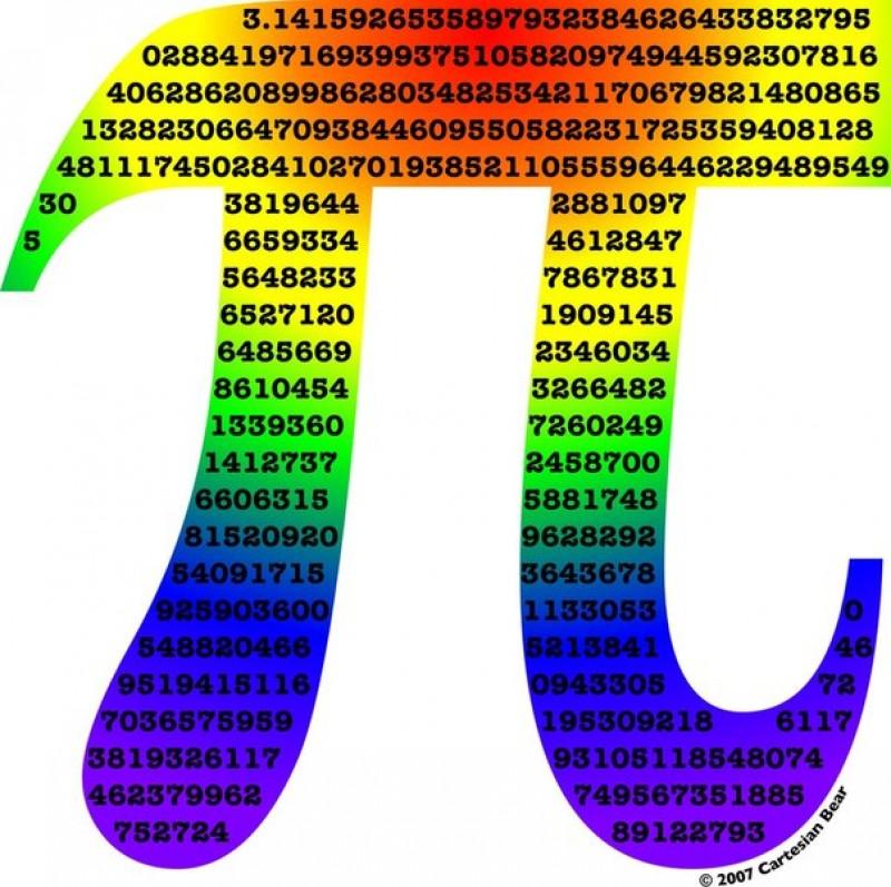 Открытки Международный день числа «Пи». Поздравляю