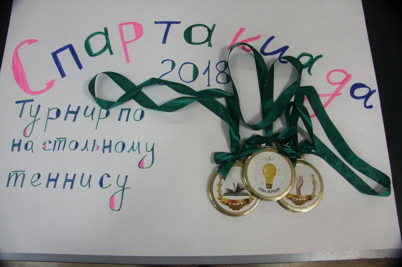 Шоколадные медали для победителей
