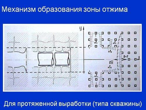 https://img-fotki.yandex.ru/get/1030038/31556098.117/0_b852c_919fc7e4_L.jpg