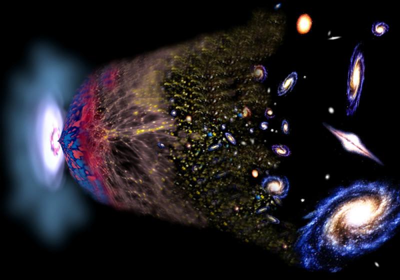 5 неожиданных фактов о теории Большого взрыва