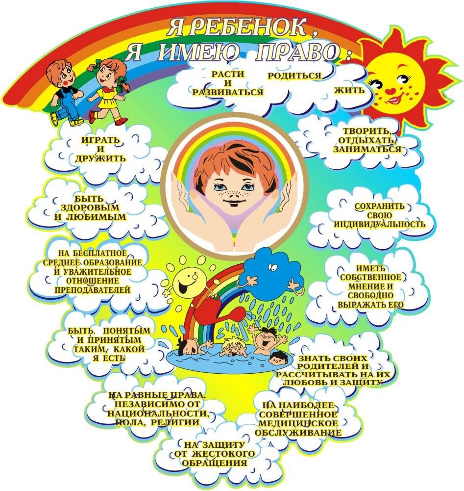 20 ноября. Всемирный день ребенка. Я имею права