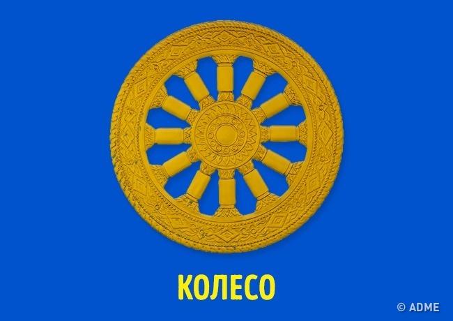 Ранние изображения созданы в2000 году донашей эры. Символ встречается вАзии, наБлижнем Востоке и