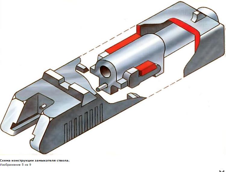 Самый мощный и компактный пистолет в мире