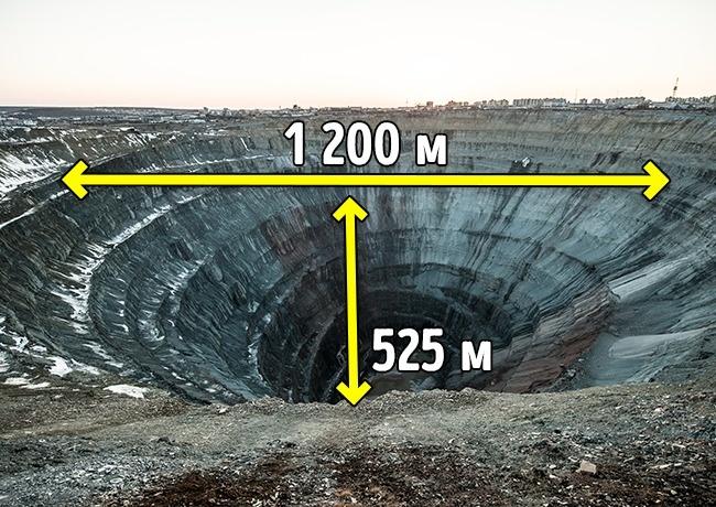 © depositphotos  Кимберлитовая трубка «Мир»— это второе повеличине месторождение алмазов вЯ