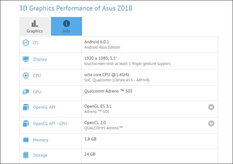 В частности, задействован менее мощный процессор Snapdragon 435. Он располагает восемью ядрам