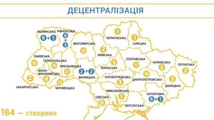 В7 объединенных общинах впервые выбирают местных глав идепутатов
