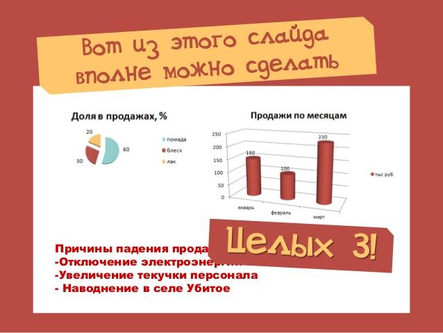 разбивайте информацию на отдельные слайды