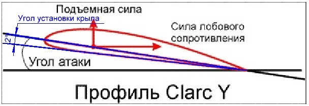 https://img-fotki.yandex.ru/get/104083/47334595.5/0_1b6a1c_d948ad29_orig