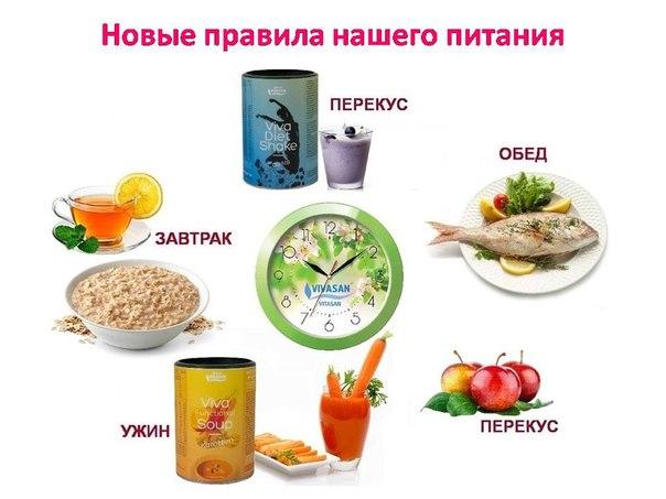 Завтрак, обед, ужин. Будьте здоровы