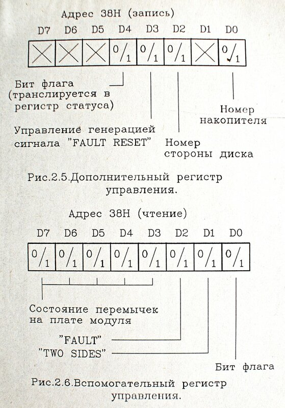 МКНГМД Вариант-3. Версия на К1818ВГ93 0_15a0d7_1e371fd1_XL