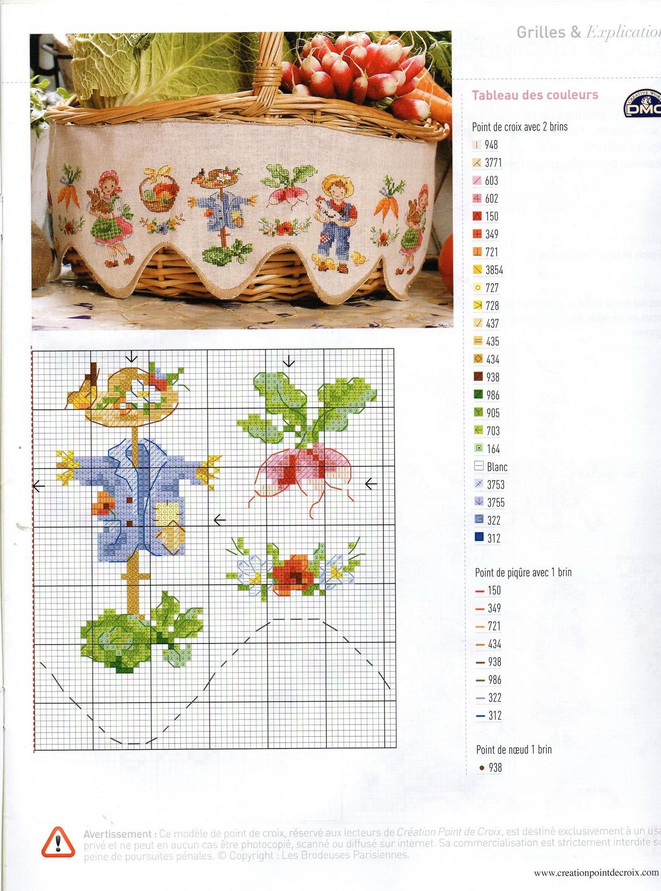 Вышивка крестом для корзинки с овощами. Схема