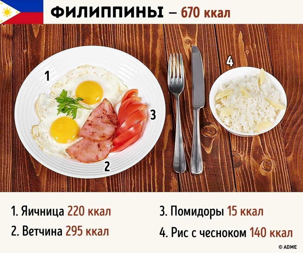 Что понравилось: Вполне себе привычный, питательный ивкусный, завтрак, вкотором есть ибелки, иуг