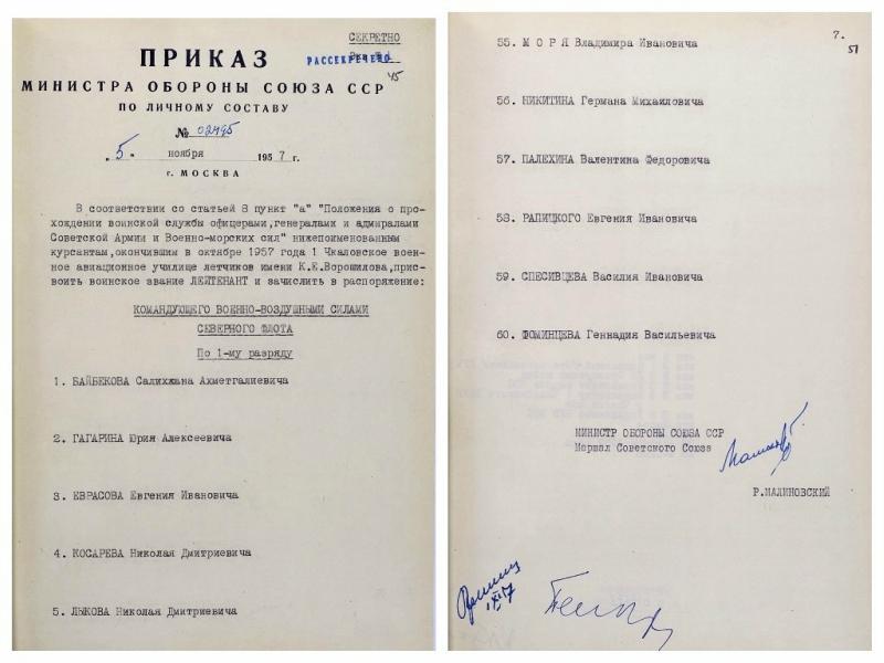Документы Юрия Гагарина