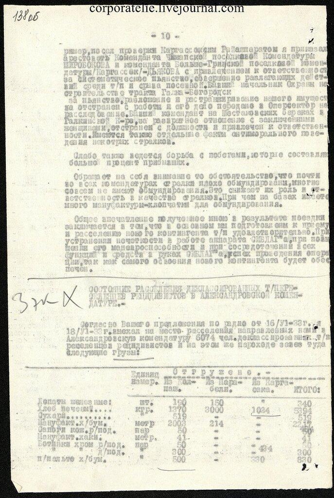 П-7, оп.1, д.628, 163.jpg