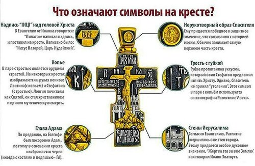 Символы_на_Креста.jpg