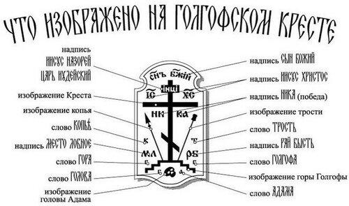ГолгофскийКрест.jpg