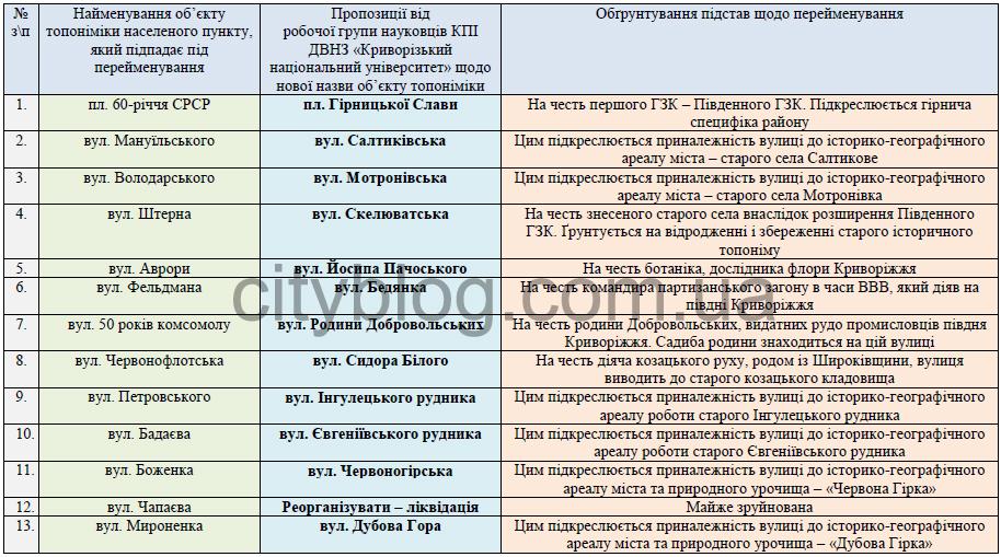 06. Ингулецкий район-06-1~dekomun_016