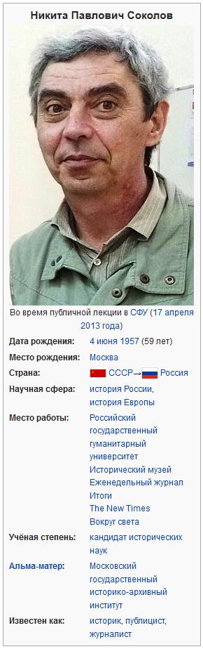 Соколов, Никита Павлович