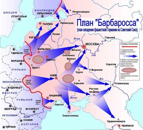 План «Барбаросса». Главное